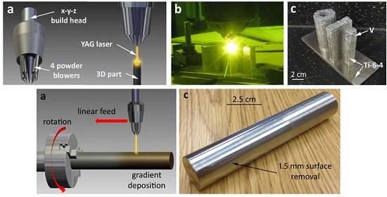 nova tecnologia de imrpessão 3D de metal bitcorte corte de metal corte em router corte com serra
